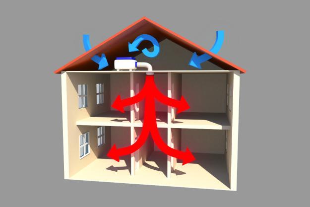 ventilation insufflation caen bayeux